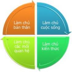 kynangsong